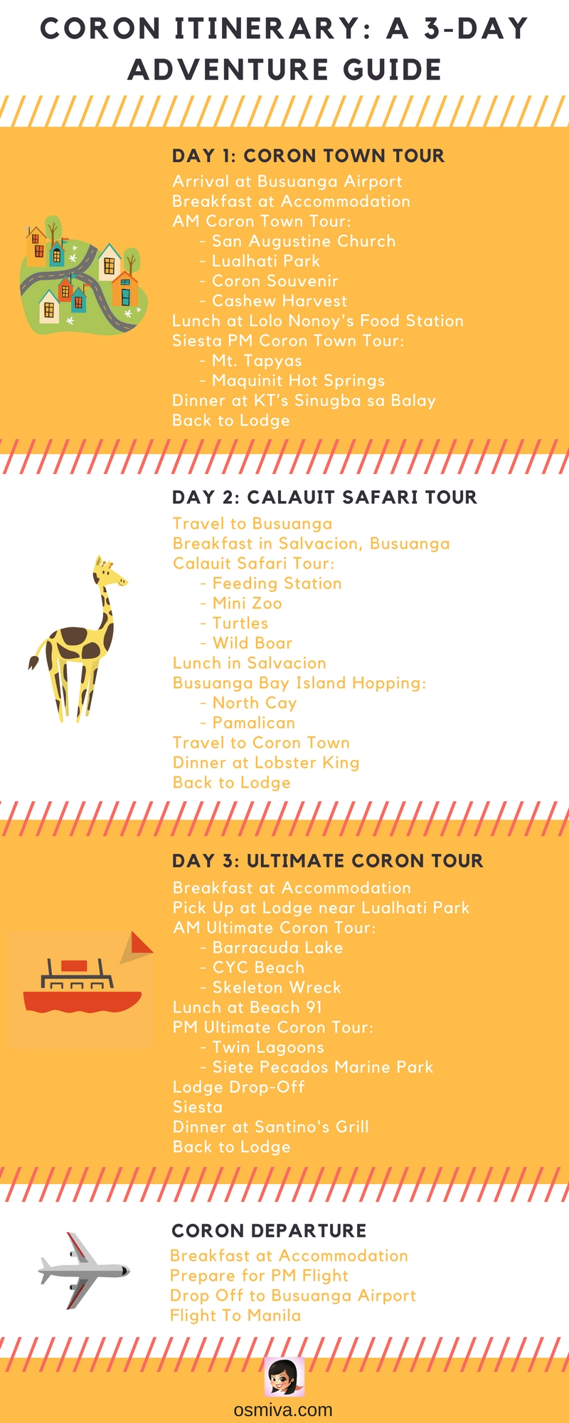 Coron Itinerary: EDIT
