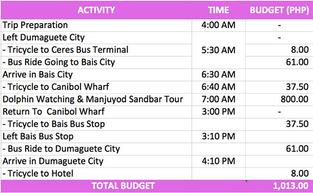 Manjuyod Sandbar Itinerary & Budget
