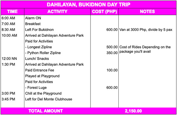 Dahilayan Itinerary and Costs