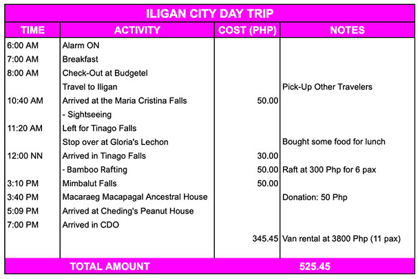 ligan City Tour Itinerary